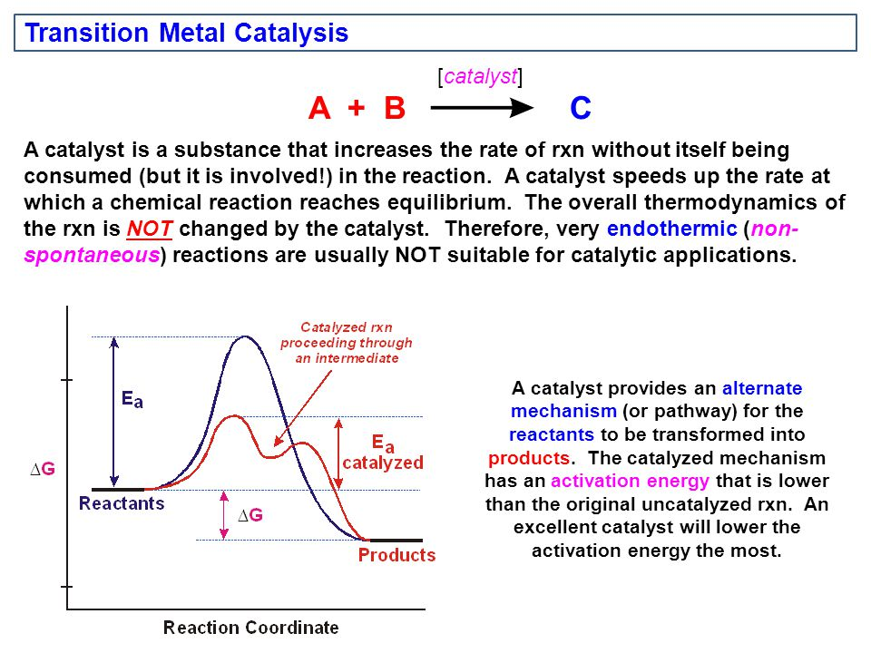 A + B C Transition Metal Catalysis [catalyst]